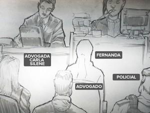 22.nov.2012 - Fernanda Gomes de Castro responde a perguntas em interrogatório na tarde desta quinta-feira (22) (Foto: Leo Aragão/G1)
