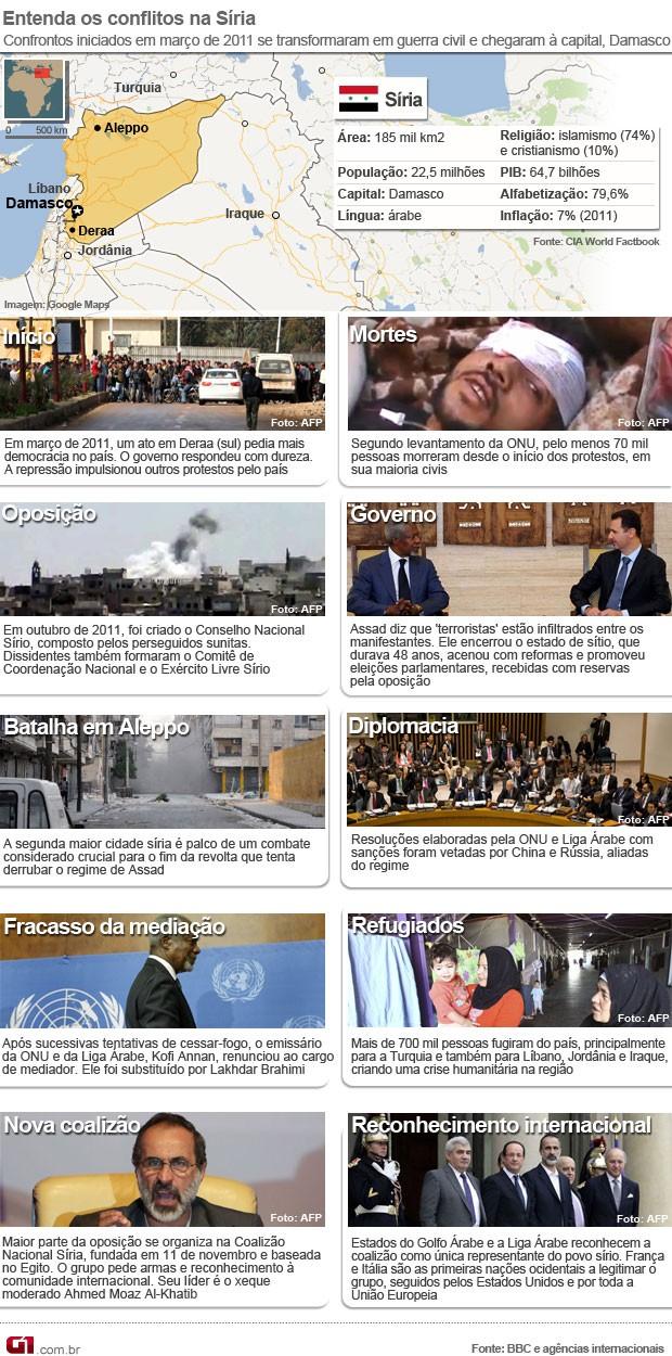 arte cronologia síria 14/2/2013 (Foto: 1)
