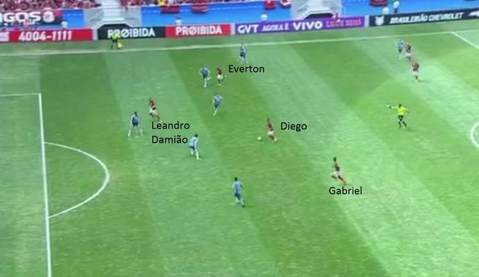 Sufocante desde o começo, ataque do Flamengo mostrou boa movimentação e deu trabalho para a defesa gremista (Foto: Reprodução)