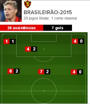 Campinho Marlone Sport 2015 (Foto: infoesporte)