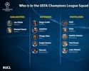 Com Thiago Silva e Marcelo, Uefa divulga seleção da Liga dos Campeões