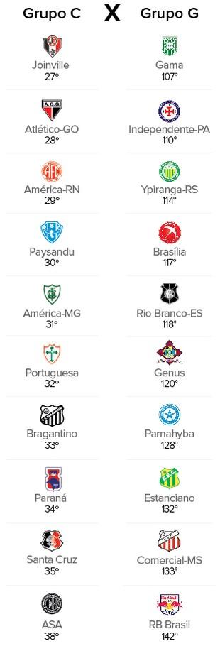 Info sorteio Copa do Brasil 3 (Foto: Infoesporte)