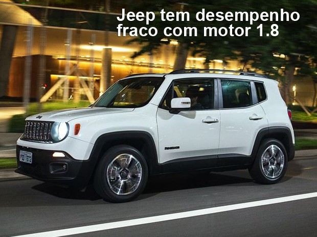 Jeep Renegade fica devendo em desempenho (Foto: Divulgação)