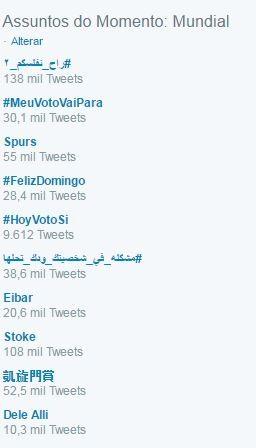 Eleição fictícia movimenta web e vai parar nos Trending Topics Mundial (Foto: Reprodução / Twitter)