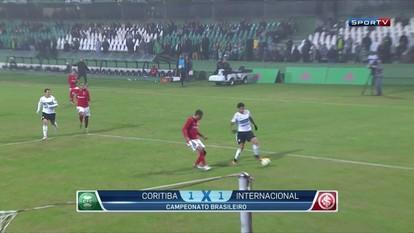 Comentaristas analisam o empate entre Inter e Coritiba, direto do Couto Pereira