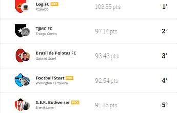 """Único com mais de 100 pontos, LogiFC vence 15ª rodada da """"GE TV TEM"""""""
