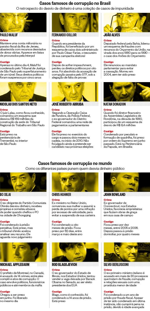 Casos famosos de corrupção no Brasil e no mundo (Foto: Folhapress (3), AE (2) e ABR, AP (3), Reuters e Getty Images (2))