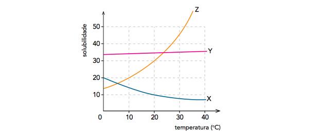 Questão de física  (Foto: Uerj/2014)