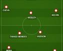 Lugano substitui Maicon, e Ricardo Gomes testa variações no São Paulo