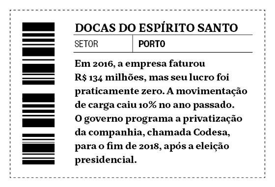 Docas do Espírito Santo (Foto:  )