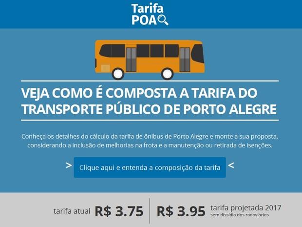 Usuários podem fazer teste para saber qual tarifa ideal de ônibus em Porto Alegre (Foto: Reprodução/PMPA)