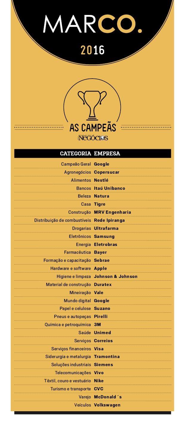 Marco_campeas (Foto: Época NEGÓCIOS)