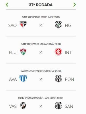 tabela brasileiro série a 37 rodada  (Foto: Reprodução)
