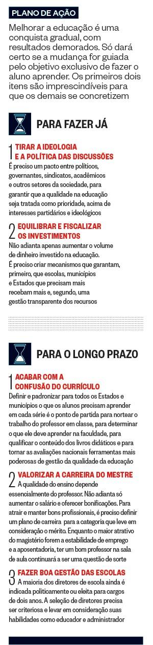 Educação (Foto: ÉPOCA)