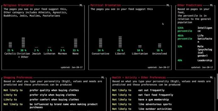 Com ajuda de machine learning, plugin identifica orientações e preferências (Foto: Divulgação/Data X)