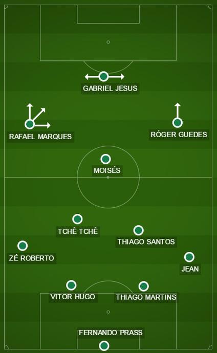 Palmeiras não teve criação no primeiro tempo da partida contra o Coritiba (Foto: Arte)