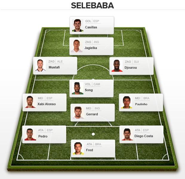 SeleBaba- Segunda Rodada Copa do Mundo