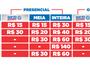 Bahia inicia venda de ingressos para Ba-Vi da Fonte a partir desta segunda