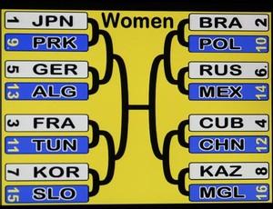 chave mundial por equipes de judo feminino (Foto: IJF)
