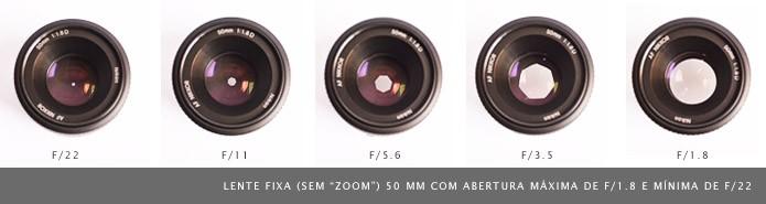 abertura-lentes-aberturas-lente-50mm