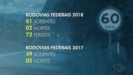 ES registra mais acidentes e menos mortes nas estradas no carnaval em 2018