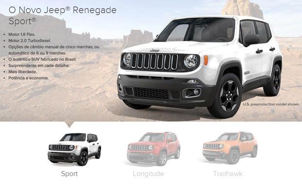 Jeep Renegade Sport (Foto: Reprodução)