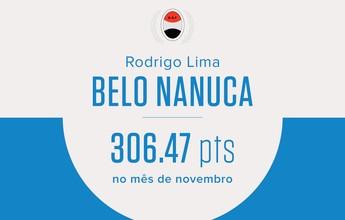Belo Nanuca e Euler Ric FC vencem  últimos meses na Liga Vem Ser Feliz