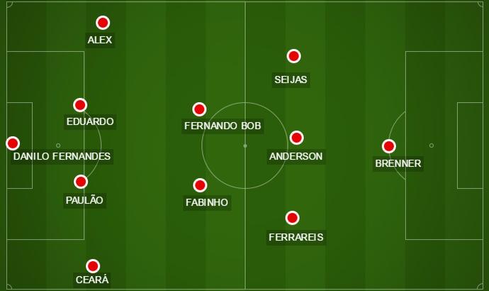 Provável Inter contra o Fortaleza (Foto: Arte / GloboEsporte.com)