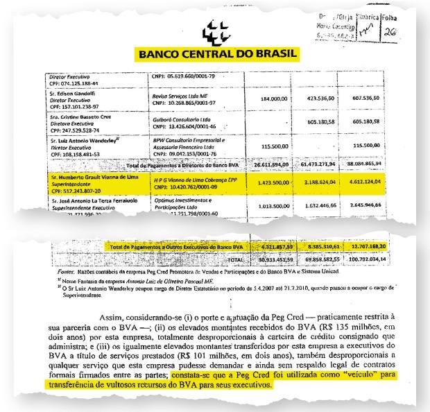 """O DESVIO A auditoria do Banco Central (acima) afirma que Pires recebeu R$ 4,6 milhões usando uma empresa de fachada. Para os analistas do BC, tal desvio de dinheiro constitui uma """"conduta grave"""" (Foto: Reprodução/Revista ÉPOCA)"""