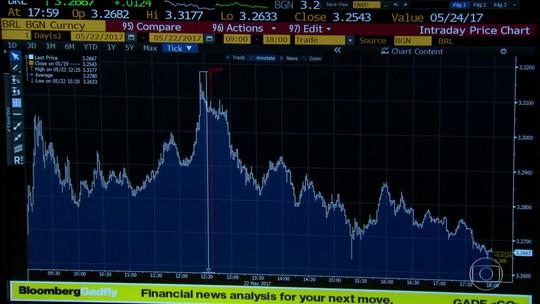 S&P coloca notas de bancos brasileiros também em observação