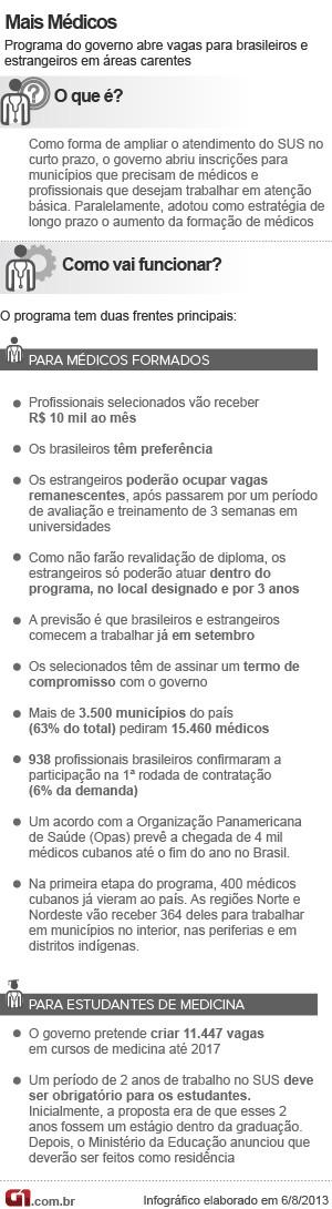 Info Mais Médicos V7 3.9 (Foto: Editoria de Arte/G1)