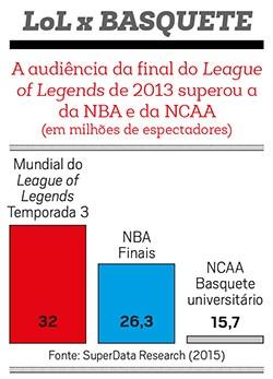 Tecnologia;Consumo;Esporte (Foto: Reprodução)