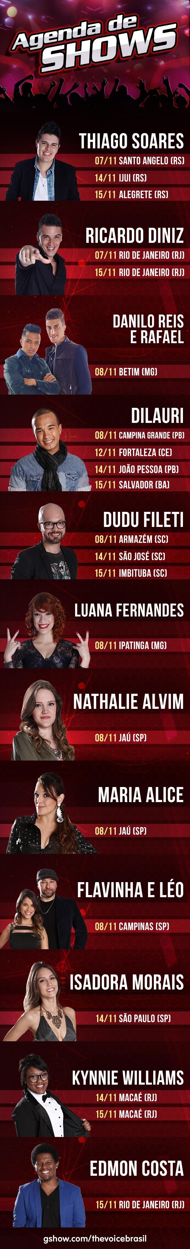Agenda de shows vale este (Foto: The Voice Brasil)