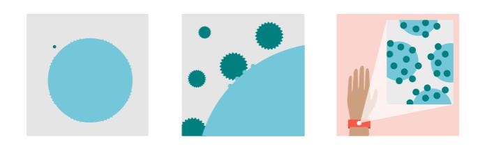 Nanopartículas do Google vão monitorar sangue e informar dados sobre saúde do usuário em pulseira (Foto: Reprodução/Wall Street Journal) (Foto: Nanopartículas do Google vão monitorar sangue e informar dados sobre saúde do usuário em pulseira (Foto: Reprodução/Wall Street Journal))