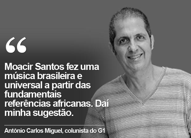 Cartela Antônio Carlos Miguel (Foto: G1)