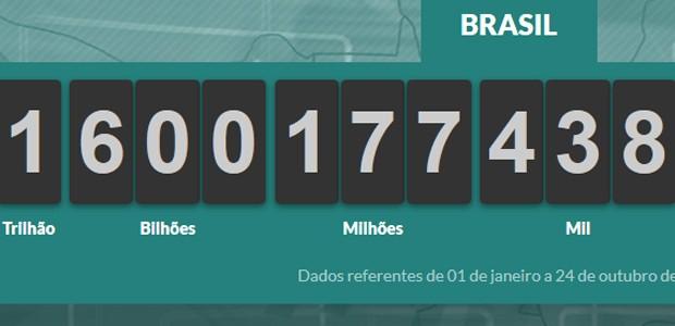 Impostômetro chega a R$ 1,6 bilhão (Foto: Reprodução)