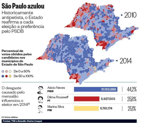 São Paulo azulou  (Foto: Época)