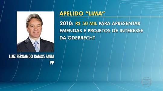 Delação da Odebrecht: Luiz Fernando Ramos Faria é citado em lista de delator
