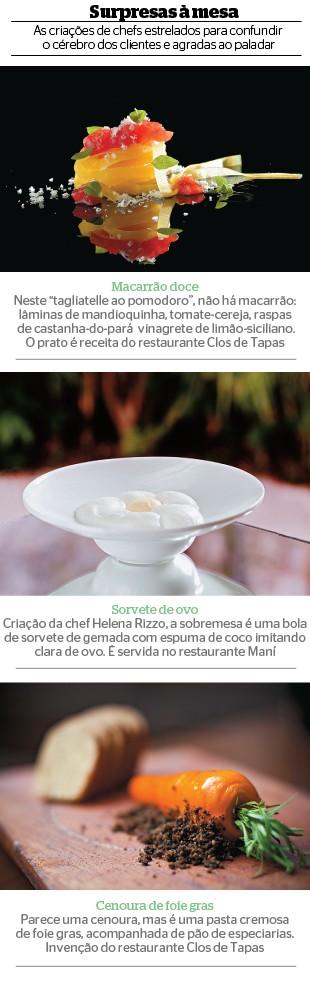 SURPRESAS À MESA  As criações de chefs estrelados para  confundir o cérebro dos clientes e agradar ao paladar (Foto:  Eduardo Knapp/Folhapress, Tadeu Brunelli e divulgação)