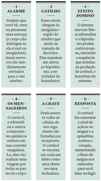 Estresse (Foto: GQ Brasil)