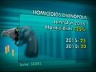 Divinópolis e Nova Serrana registram aumento de homicídios em cinco anos