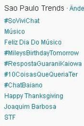 Trending Topics em SP às 17h04 (Foto: Reprodução)