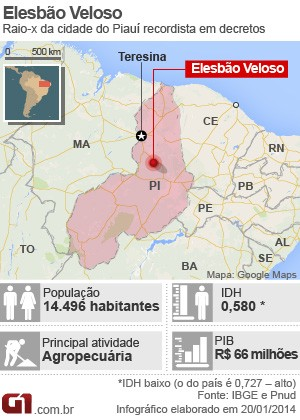 Elesbão Veloso (Foto: Arte/G1)