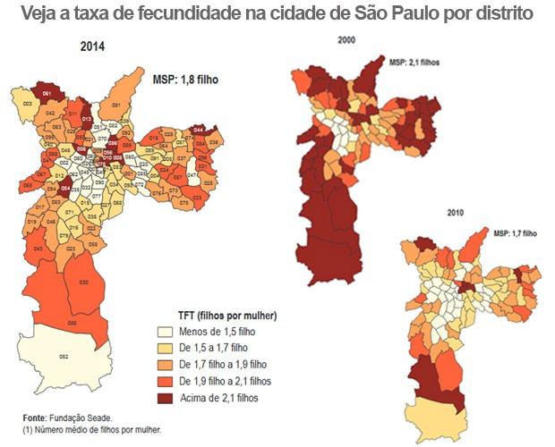 Mapa da fecundidade em São Paulo (Foto: Reprodução/Fundação Seade)