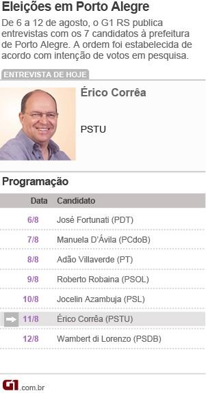 Agenda dos candidatos à prefeitura de Porto Alegre: Érico Corrêa (Foto: Arte G1)