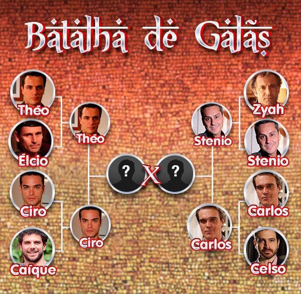 Carlos vence a última eliminatória e começam as semi-finais (Foto: Salve Jorge/ TV Globo)