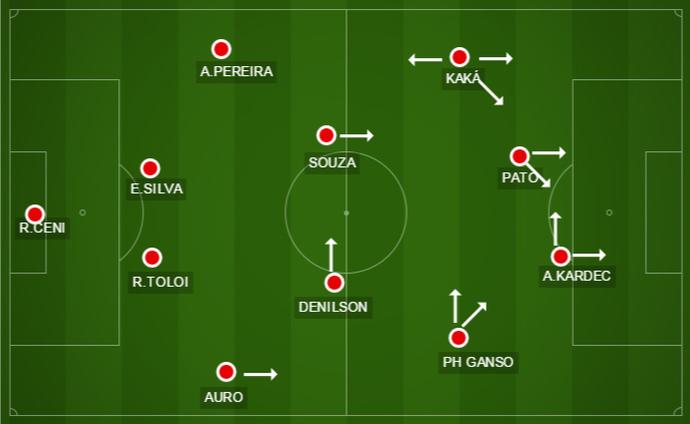 No ano passado, Paulo Henrique Ganso atuava mais pela direita, com Kaká mais à esquerda. À frente, Alexandre Pato e Alan Kardec (Foto: Divulgação / GloboEsporte.com)