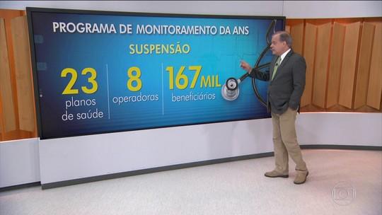 ANS suspende venda de 23 planos de saúde de oito operadoras