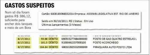 Foto (Foto: Reprodução de gastos do cartão-combustível da parlamentar)