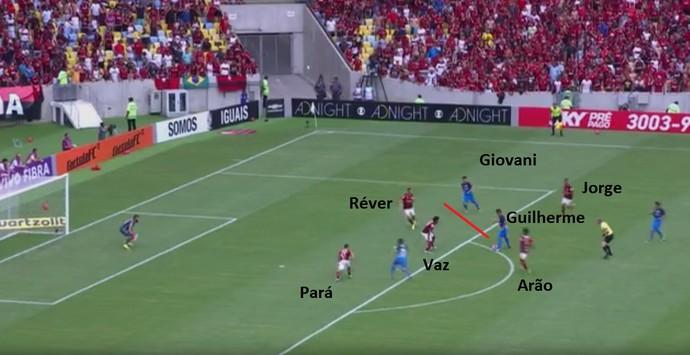 Giovani Augusto é lançado nas costas da defesa. Fla se recompõe, mas Guilherme quase marca. Giovani ficaria livre na direita  (Foto: Reprodução)